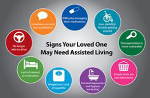 Your Loved One May Need Assisted Living